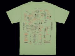 113 quiches tee shirt Pierre Bourdieu ∏ Capture ecran boot boyz.biz